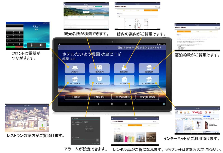 タブレット操作方法(日本語)